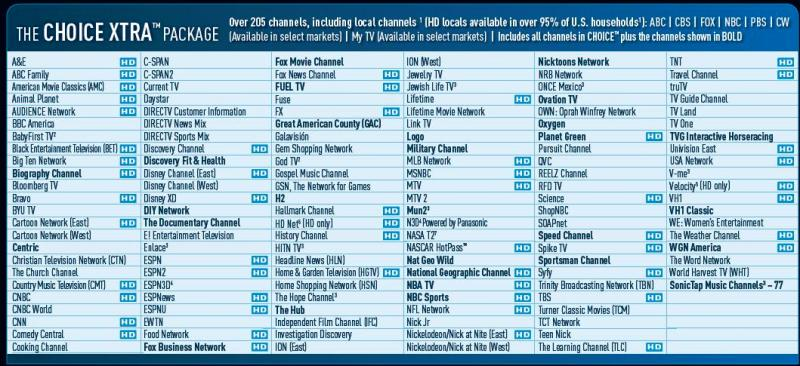 directv select package channels pdf