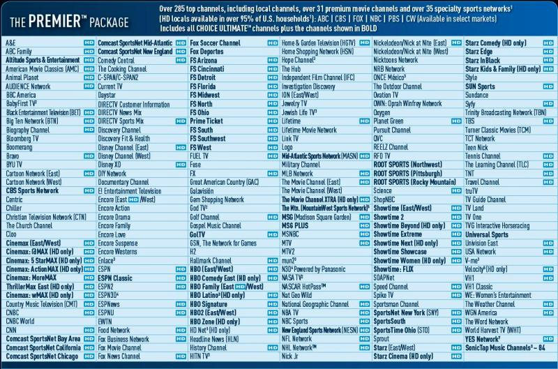 directv tv listings
