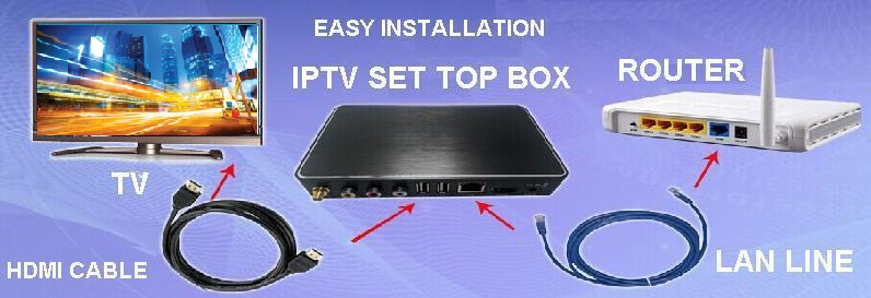 iptv receivers and devices installation guide, easy install